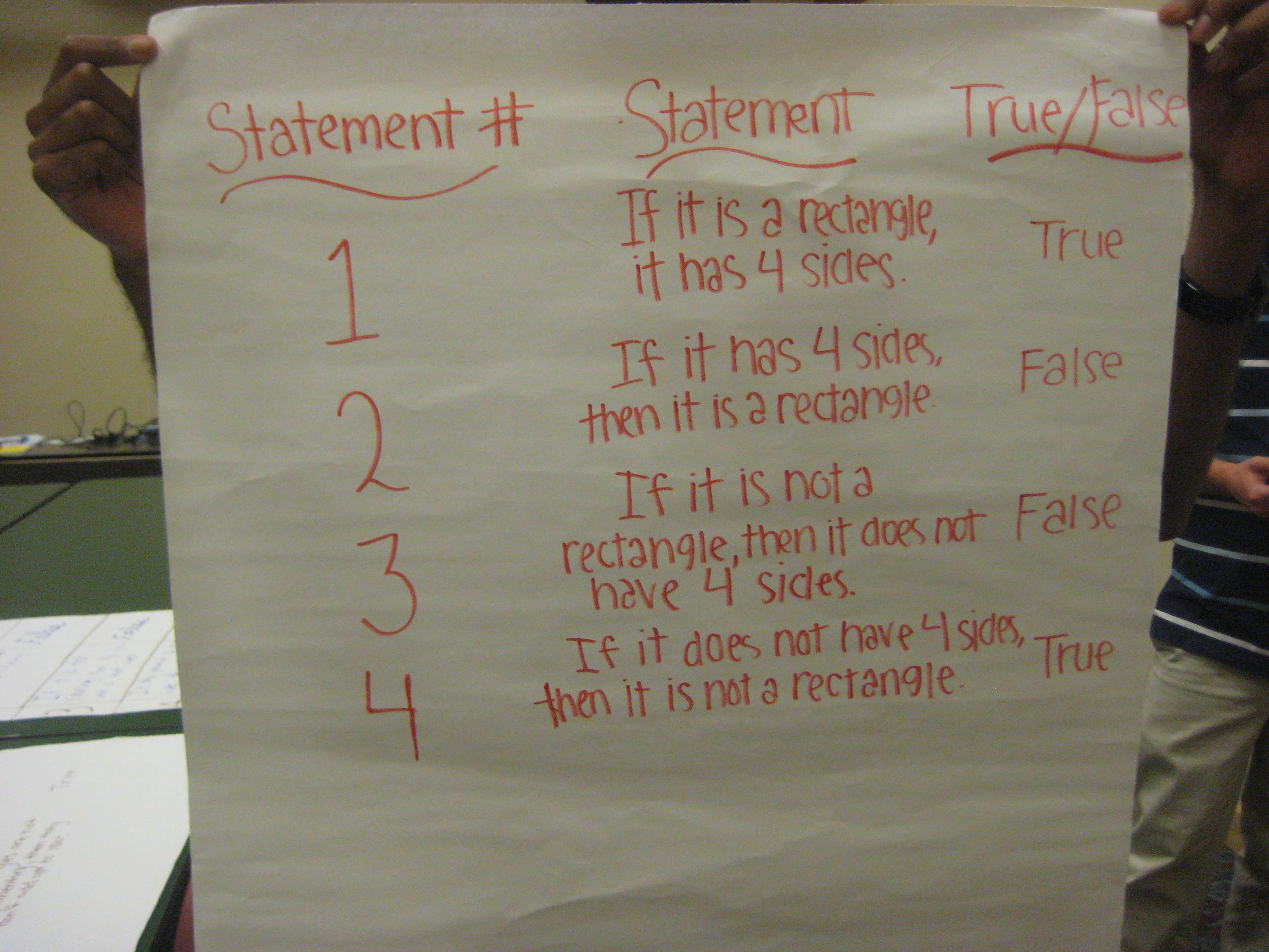 statement examples