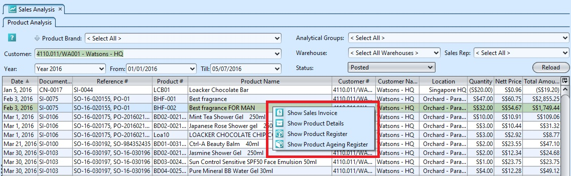 Sales Analysis - Samooha User SupportSamooha User Support - sales analysis
