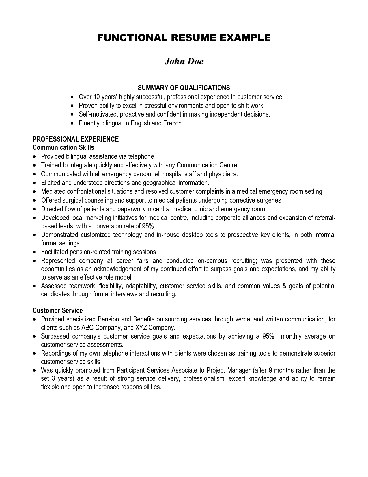 Best Summary Of Qualifications Resume For 2016