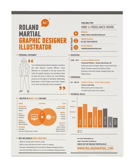 really interesting resume for a graphic designer interior design