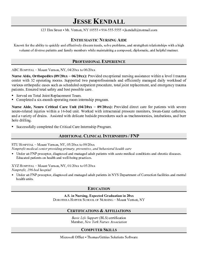 best resume objective resume objective examples customer service - cna resume objectives