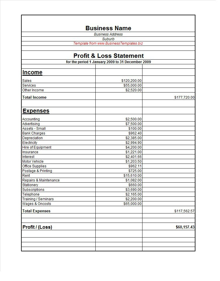 business profit and loss template forms free - SampleBusinessResume