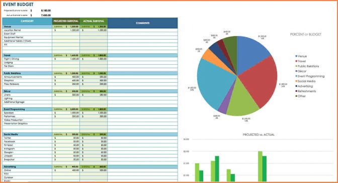 cost benefit analysis formula spreadsheet event-budget template free