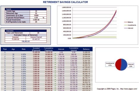financial planning excel spreadsheet simple retirement calculator