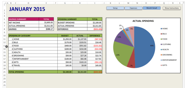 Free Monthly Budget Spreadsheet Samplebusinessresumecom