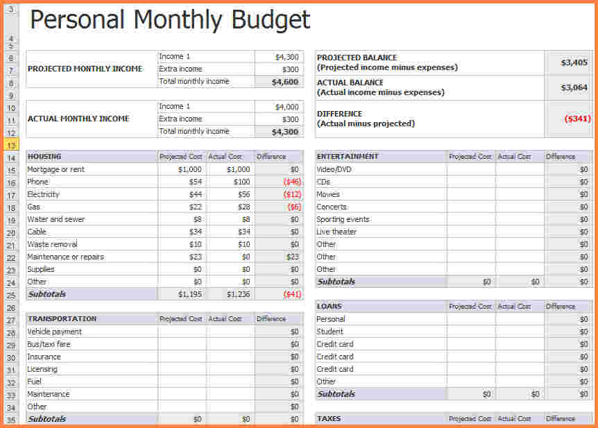 free simple personal budget template excel templates for dummies - personal budget template