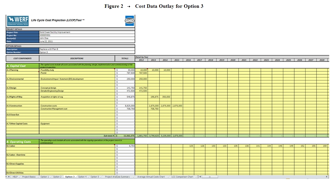 life cycle cost benefit analysis template xls spreadsheet download - cost analysis spreadsheet