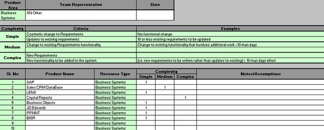 project costs estimating budget template excel 2007 - project estimate template