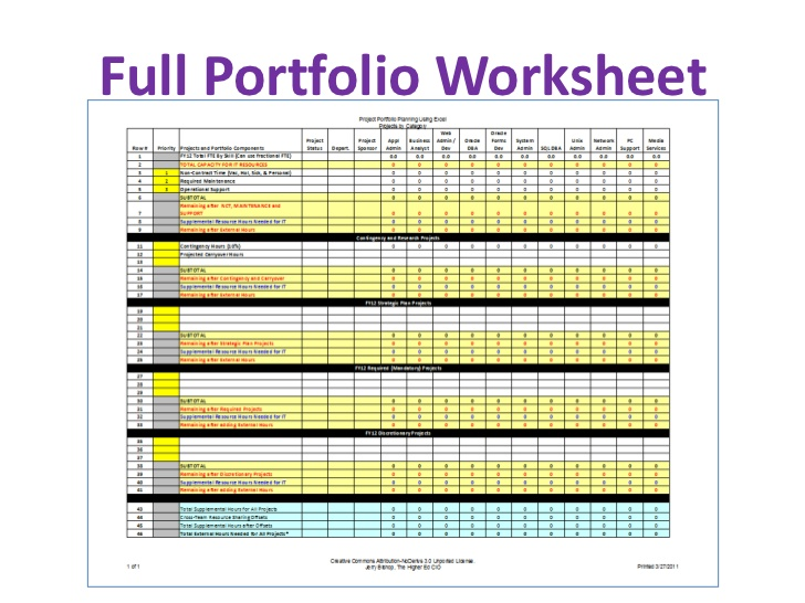 project staffing plan template datariouruguay - resource plan template