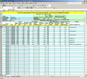 5 Free Excel Spreadsheet And Templates