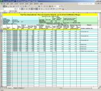 5 Free Excel Spreadsheet And Templates ...