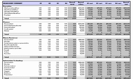 compensation spreadsheet template Unique 3 Free Excel Payroll
