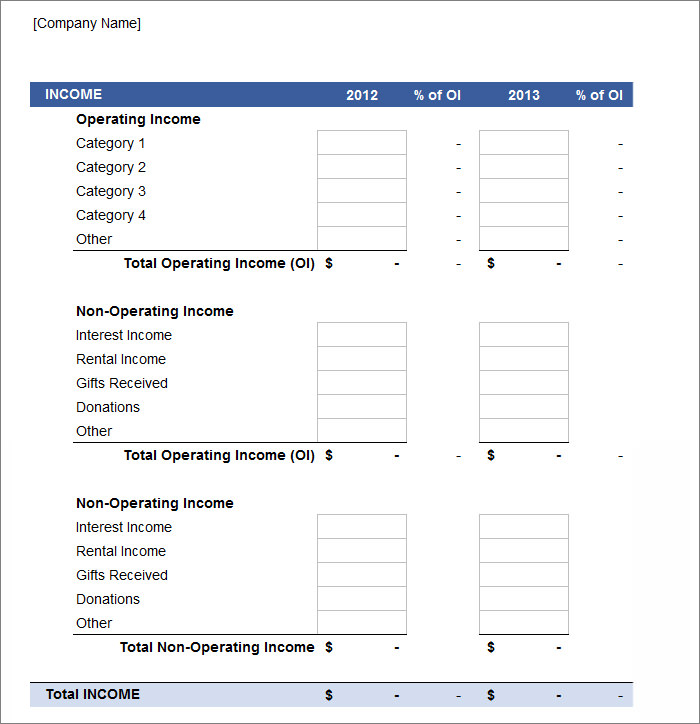 free printable profit loss forms - SampleBusinessResume - profit and loss sheet template