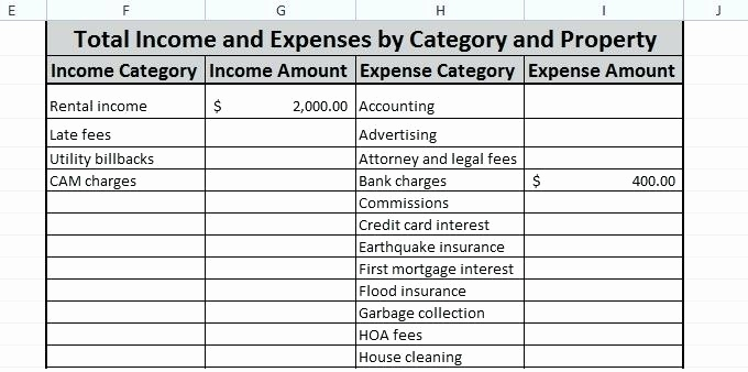 spreadsheet for rental income and expenses Inspirational In e