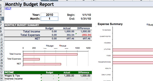 personal finance spreadsheet excel - SampleBusinessResume