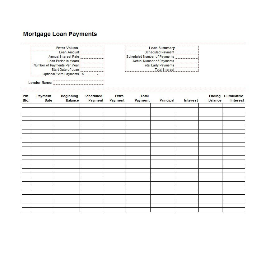 Early Mortgage Payoff Calculator Spreadsheet - SampleBusinessResume