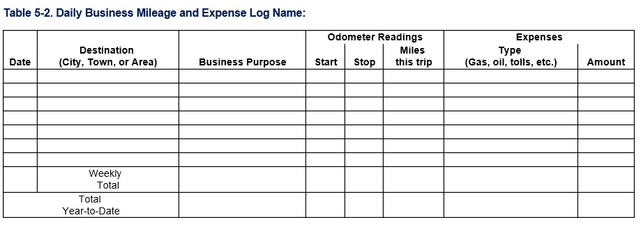 Free Mileage Spreadsheet For Taxes - SampleBusinessResume