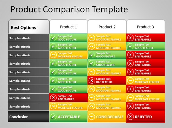 price comparison chart template - SampleBusinessResume - price chart template