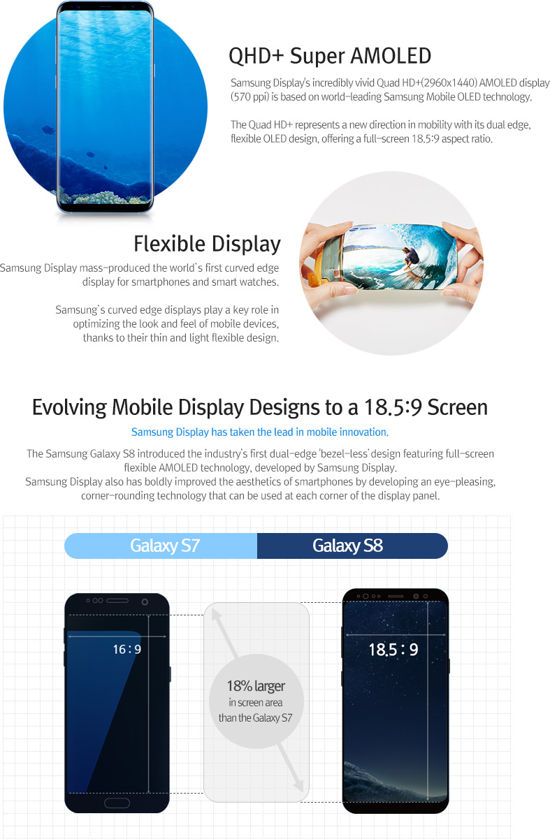 Samsung Screen Mobile Display Products Samsung Display