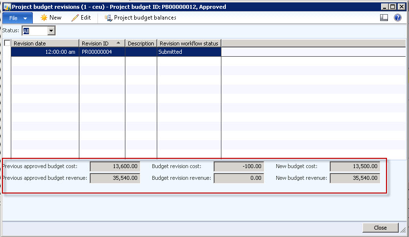Hands on AX 2012- All about budgeting functionality for projects in - form for budgeting