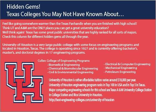 University of Houston \u2013 The Sandstorm