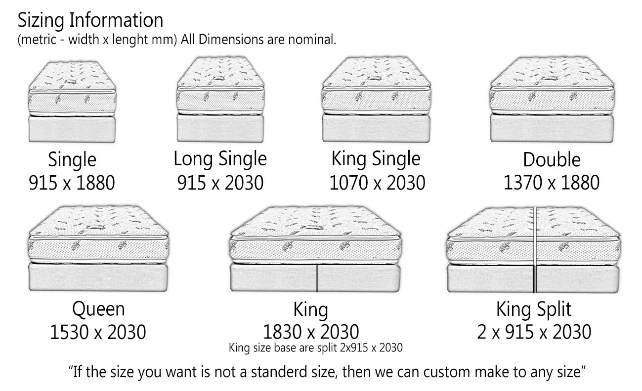 Single Mattress Length Nationaldayofreconciliation The Fastest Australia Mattress Size