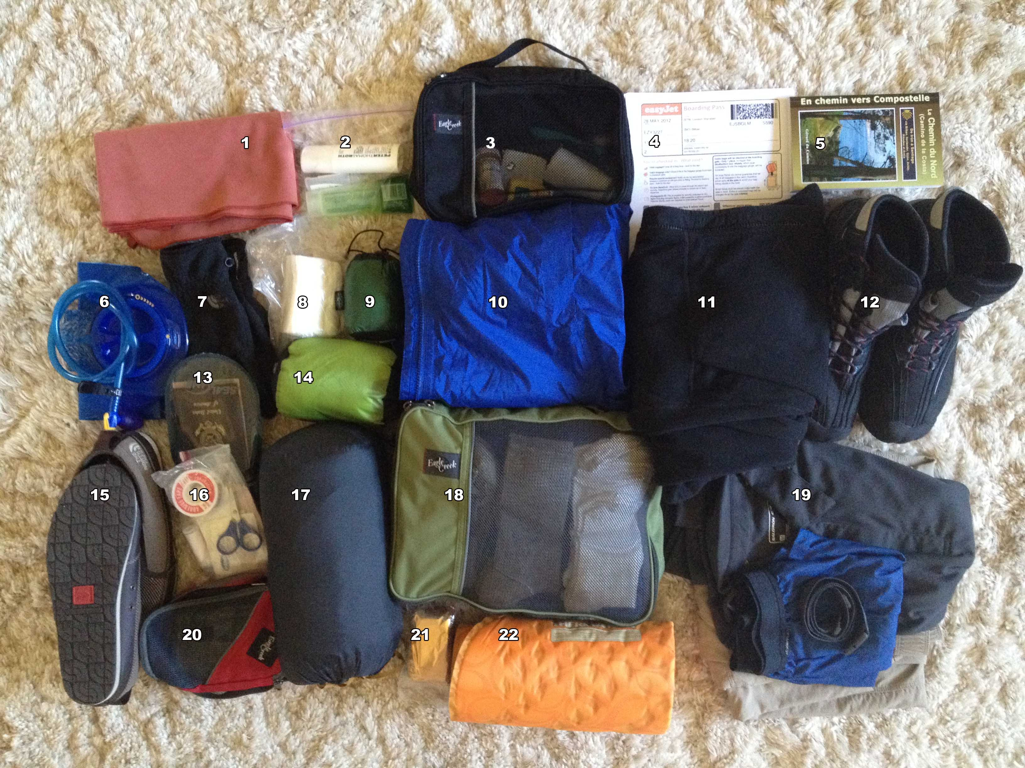 Camino Santiago Packing List Packing List Caminoist