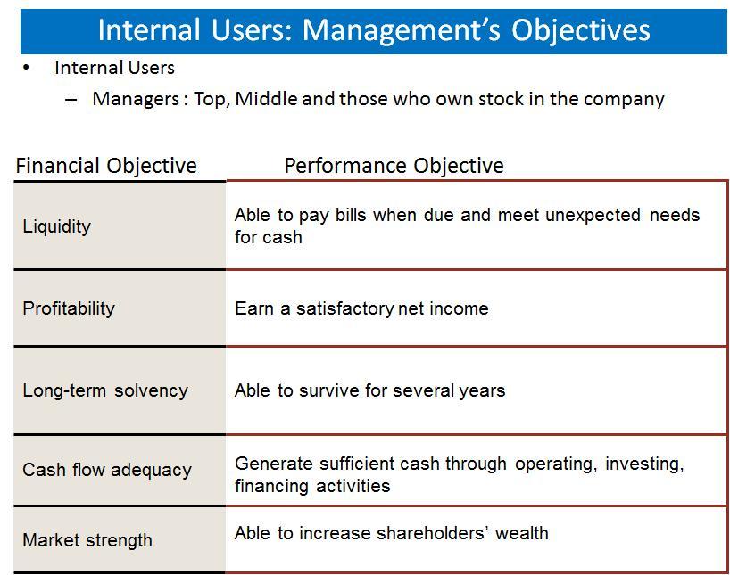 Financial Statement Analysis «Nitin D Sharma Nitin D Sharma