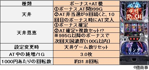 パチスロリング ~呪いの7日間~