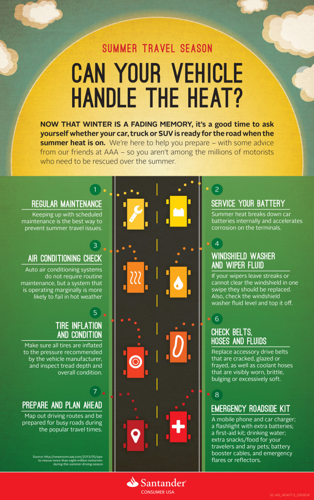 SC-AD_40417-3-SCUSA-Summer-Driving-Tips-InfographicFINAL-2-644×1024