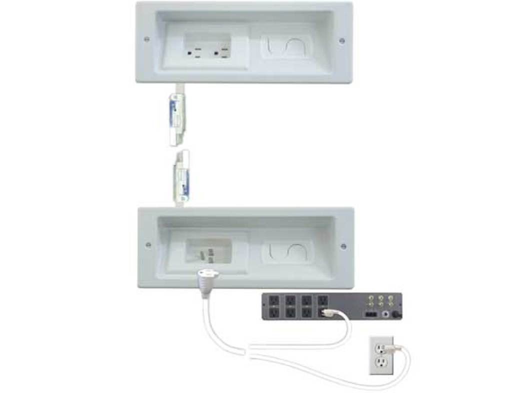 Cable Tv Australia Sanus In Wall Cable Management System For Mounted Tvs