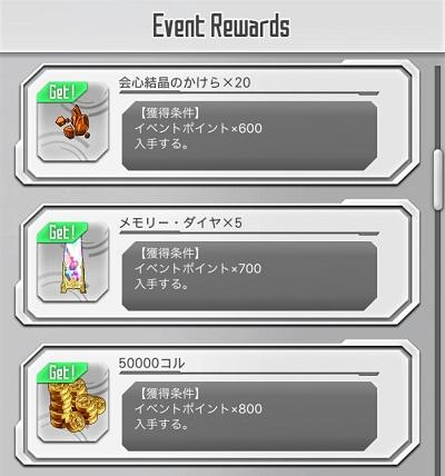 イベントポイント報酬