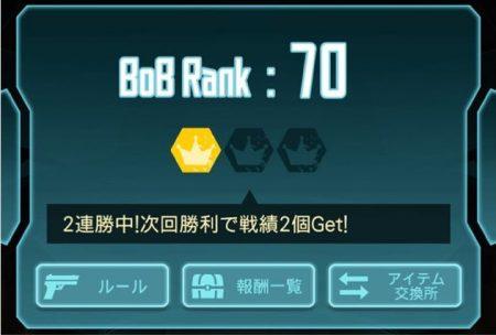 BoBランクの昇降