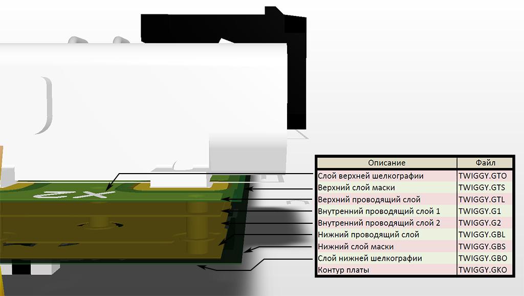 Пример реального набора gerber-файлов, сформированных средствами Altium Designer