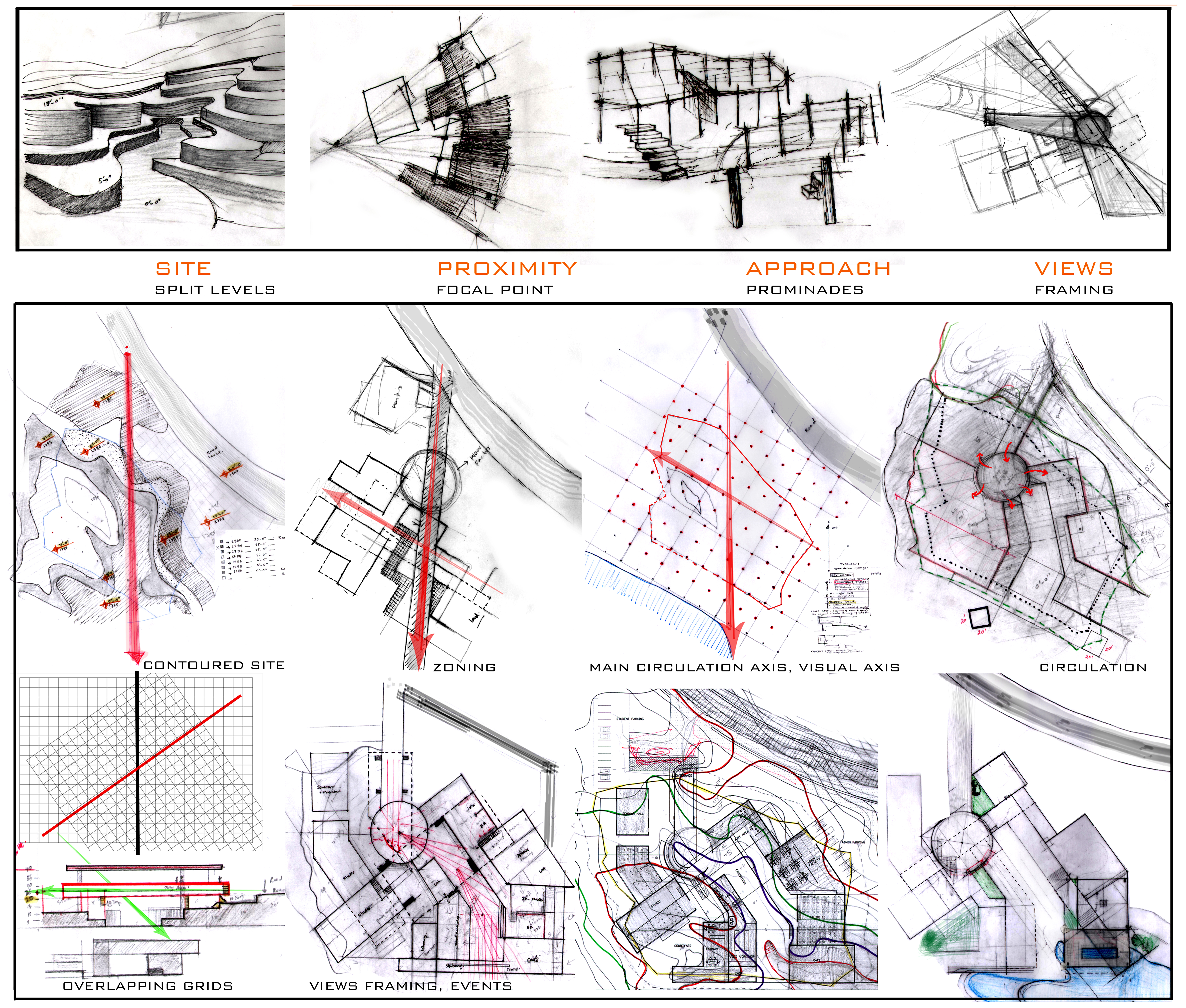 Design Process Design And Architecture Architectural Design Process