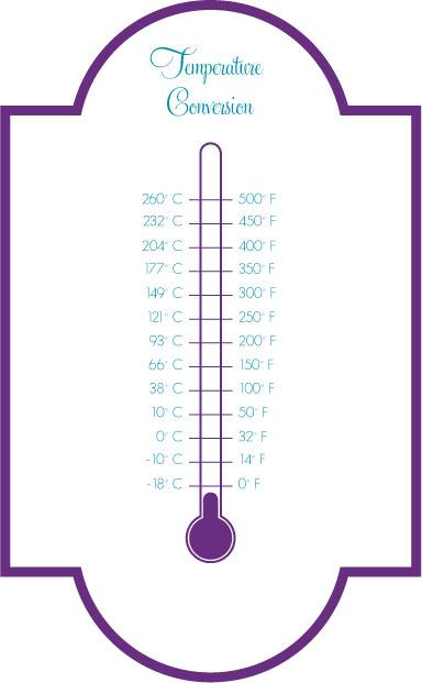 Temperature Conversion - temperature conversion chart