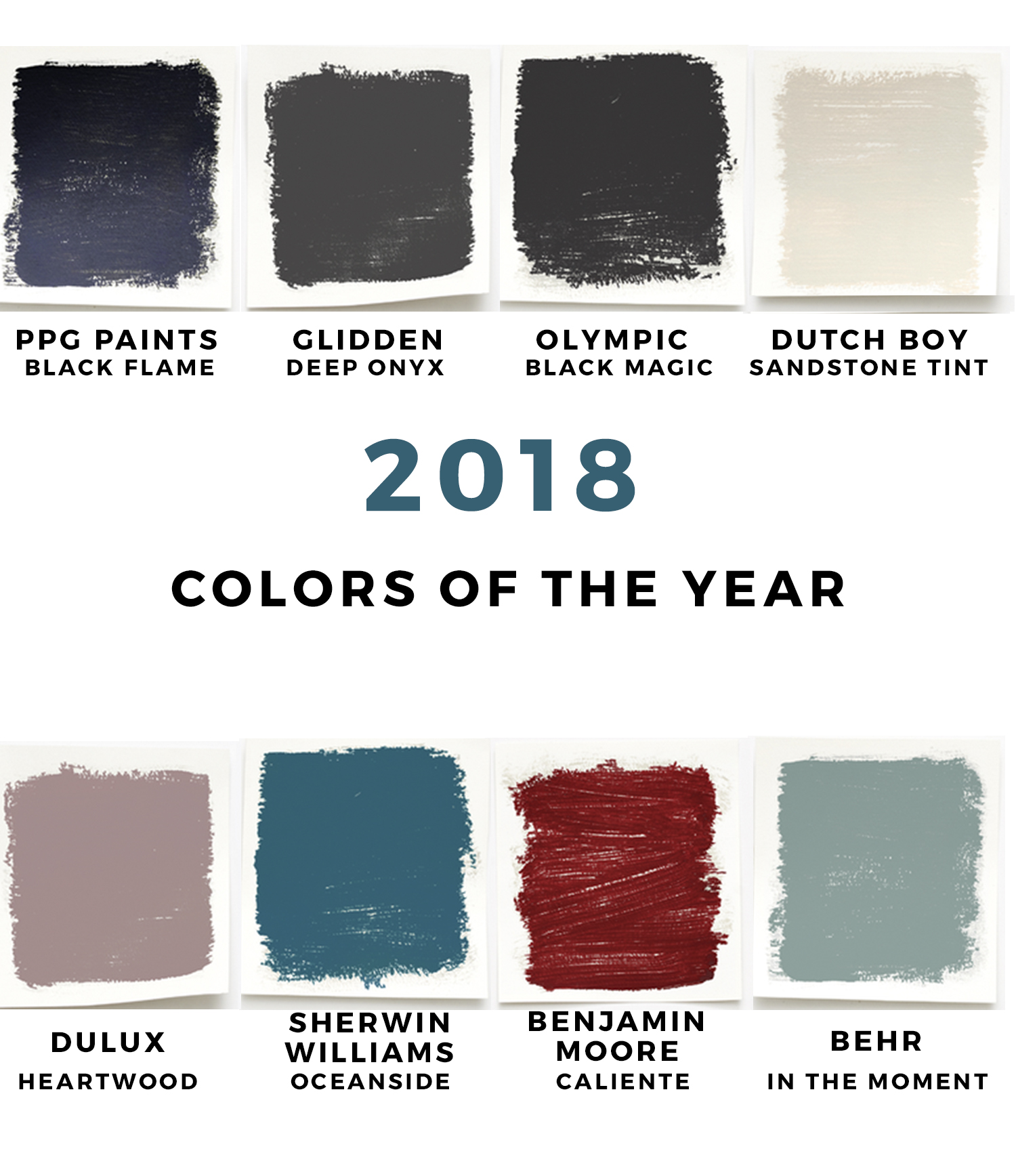 2018 Home Decor Color Trends 2018 Home Decor Trends Sarasota Homes