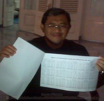 Cpns Pemda Bekasi 2013 Lowongan Cpns Bengkulu Terbaru Oktober 2016 Info Cpns Umr 2013 Jabodetabek Dan Jawa Barat Berita Informasi Terbaru Update
