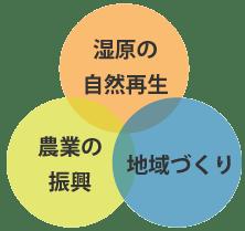03_kamisarobetsu