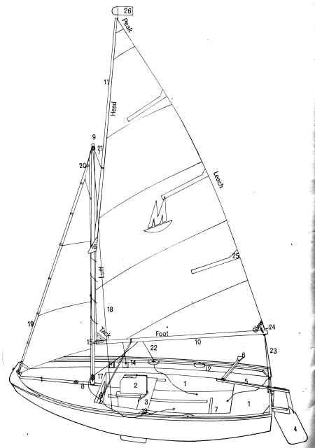 gaff rigged sailboat diagram