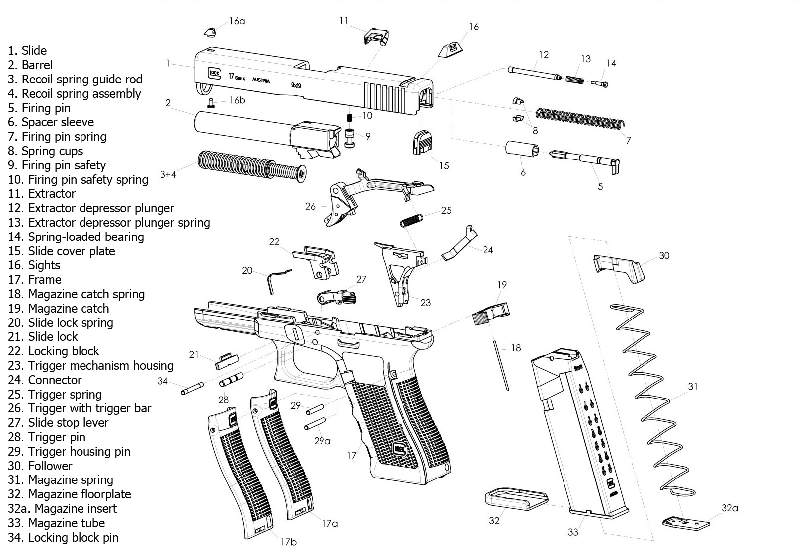 glock 17 diagram