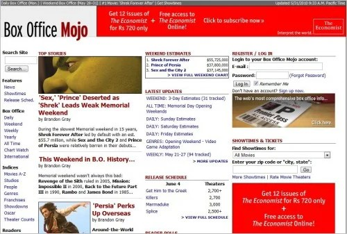 box office mojo e1275380619575 Top 10 Social Networking Websites For Movie Lovers