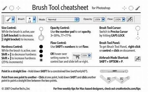 photoshop cheate sheets 6 15 Photoshop Cheat Sheets That Will Make Your Task Easier