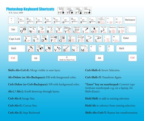 photoshop cheate sheets 7 15 Photoshop Cheat Sheets That Will Make Your Task Easier