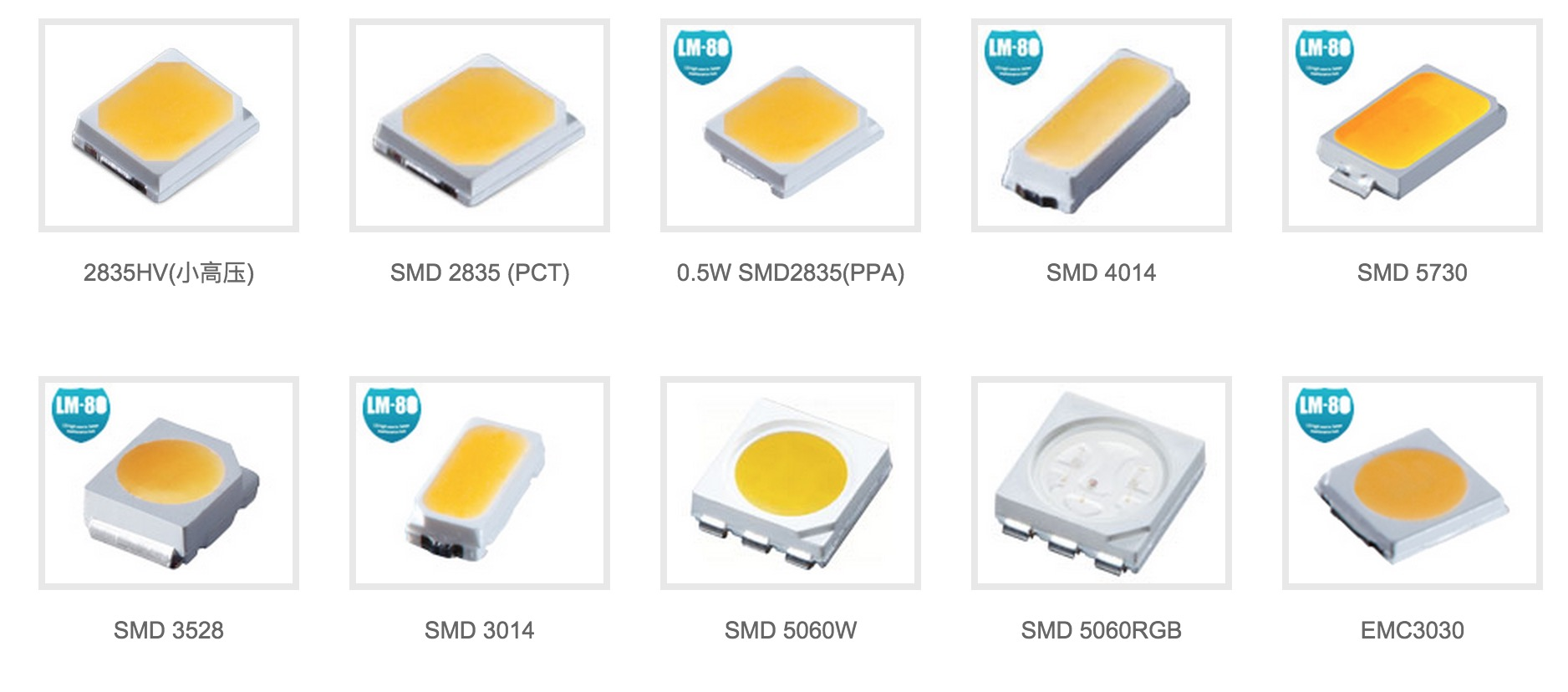 ??led Smd Led Comparison Lumen Chart Know Differences Of Leds Smd Led