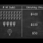 Economic Led NanoLight – The world's most energy efficient lightbulb!