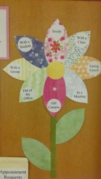 Bulletin Boards | Savvy School Counselor