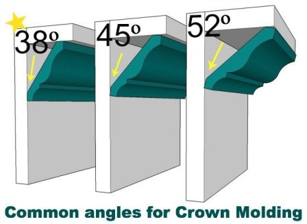 how to cut 22.5 degree crown molding flat