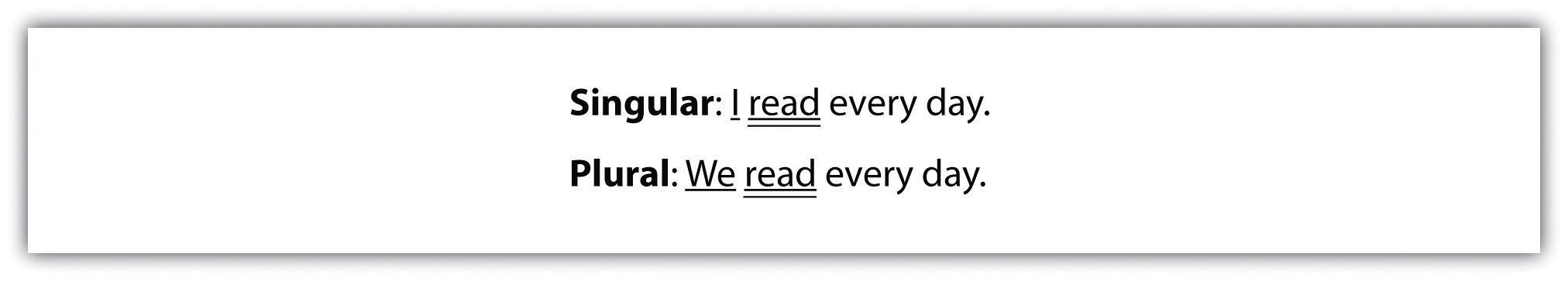 Writing Basics What Makes a Good Sentence?
