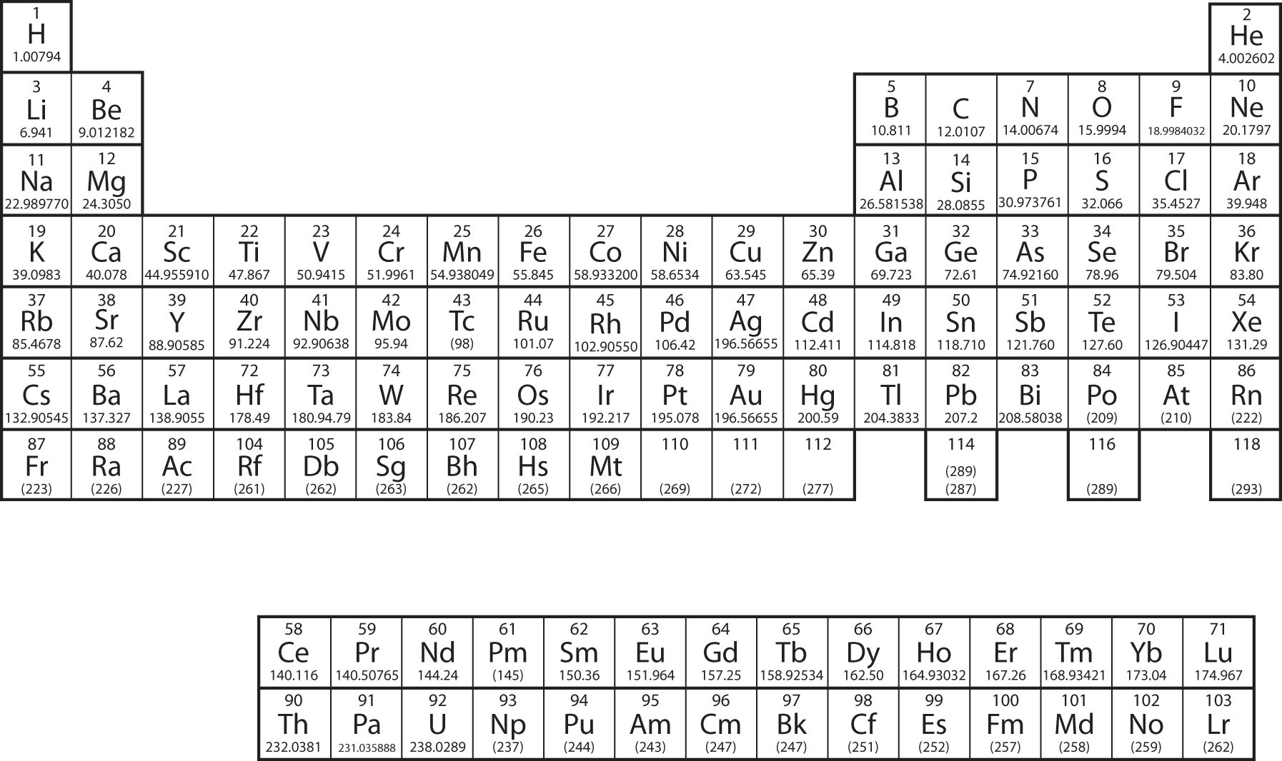 Structure Table Electronic Structure And The Periodic Table